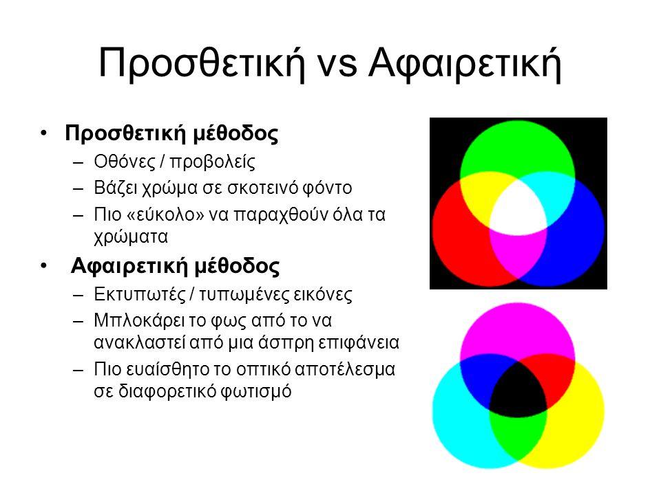 Προσθετική vs Αφαιρετική Προσθετική μέθοδος –Οθόνες / προβολείς –Βάζει χρώμα σε σκοτεινό φόντο –Πιο «εύκολο» να παραχθούν όλα τα χρώματα Αφαιρετική μέ