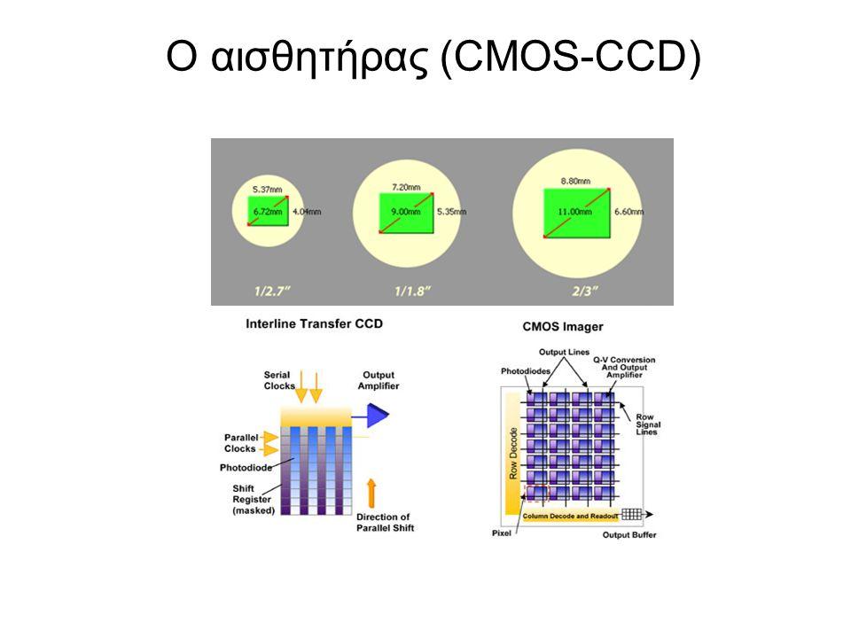 Ο αισθητήρας (CMOS-CCD)