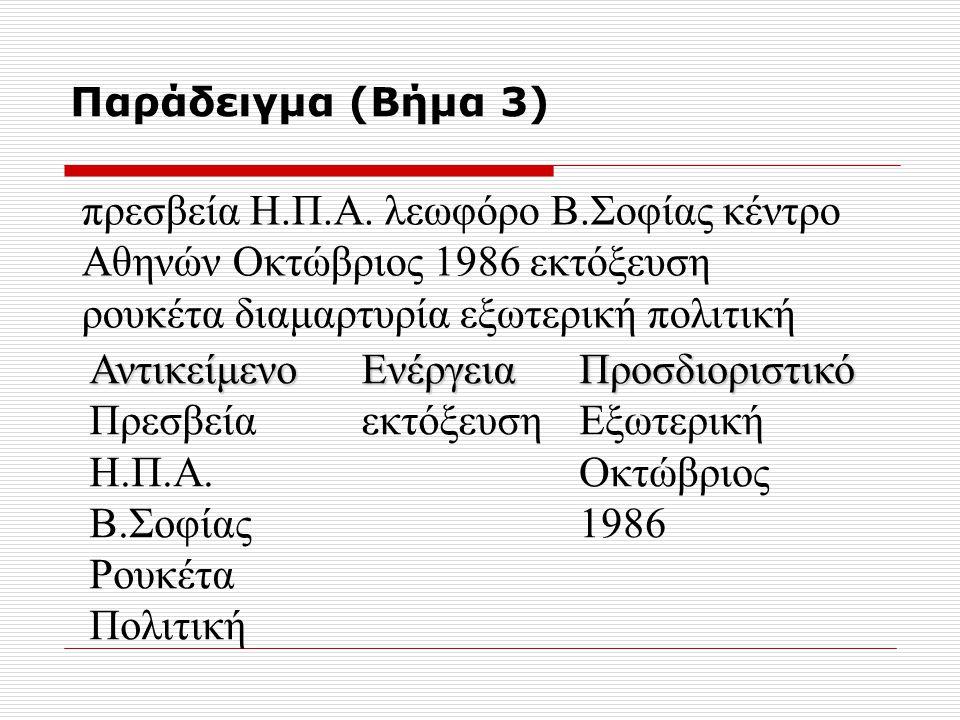 Παράδειγμα (Βήμα 3) πρεσβεία Η.Π.Α. λεωφόρο Β.Σοφίας κέντρο Αθηνών Οκτώβριος 1986 εκτόξευση ρουκέτα διαμαρτυρία εξωτερική πολιτική Αντικείμενο Πρεσβεί