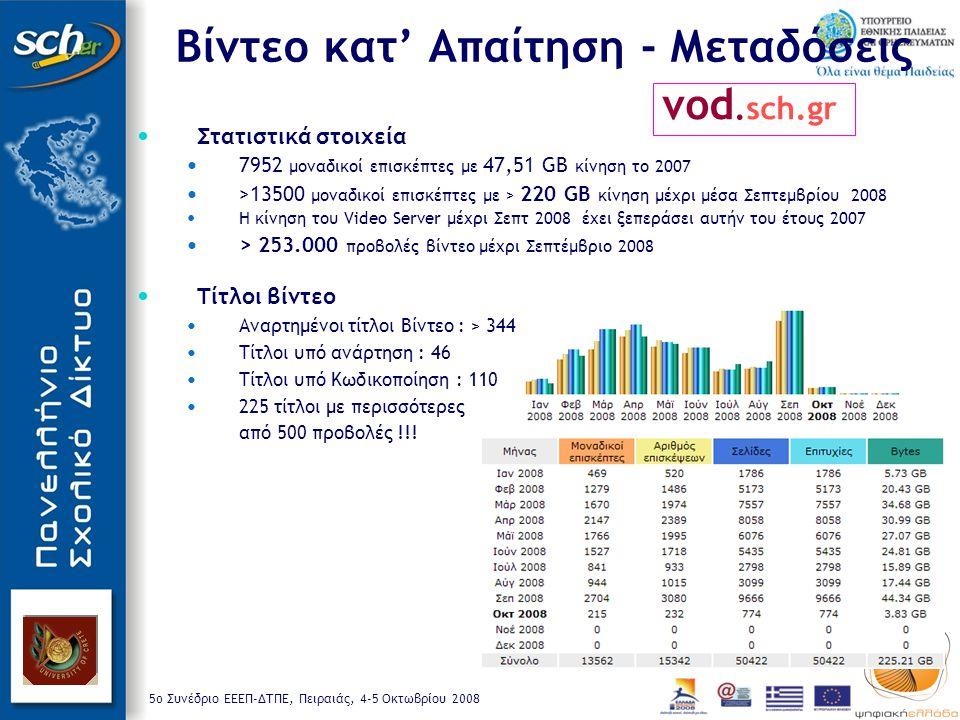 5o Συνέδριο ΕΕΕΠ-ΔΤΠΕ, Πειραιάς, 4-5 Οκτωβρίου 2008 Στατιστικά στοιχεία 7952 μοναδικοί επισκέπτες με 47,51 GB κίνηση το 2007 >13500 μοναδικοί επισκέπτες με > 220 GB κίνηση μέχρι μέσα Σεπτεμβρίου 2008 Η κίνηση του Video Server μέχρι Σεπτ 2008 έχει ξεπεράσει αυτήν του έτους 2007 > 253.000 προβολές βίντεο μέχρι Σεπτέμβριο 2008 Τίτλοι βίντεο Αναρτημένοι τίτλοι Βίντεο : > 344 Τίτλοι υπό ανάρτηση : 46 Τίτλοι υπό Κωδικοποίηση : 110 225 τίτλοι με περισσότερες από 500 προβολές !!.