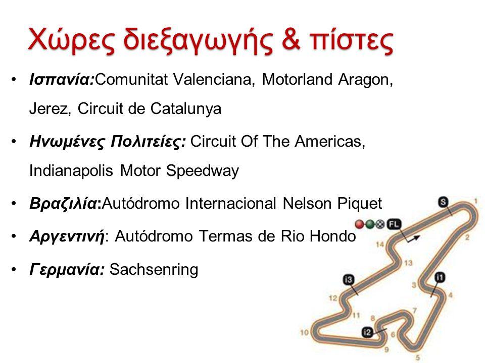 Χώρες διεξαγωγής & πίστες Ισπανία:Comunitat Valenciana, Motorland Aragon, Jerez, Circuit de Catalunya Ηνωμένες Πολιτείες: Circuit Of The Americas, Ind