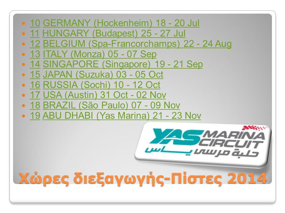 Χώρες διεξαγωγής-Πίστες 2014 10 GERMANY (Hockenheim) 18 - 20 Jul 10GERMANY (Hockenheim) 18 - 20 Jul 11 HUNGARY (Budapest) 25 - 27 Jul 11HUNGARY (Budap