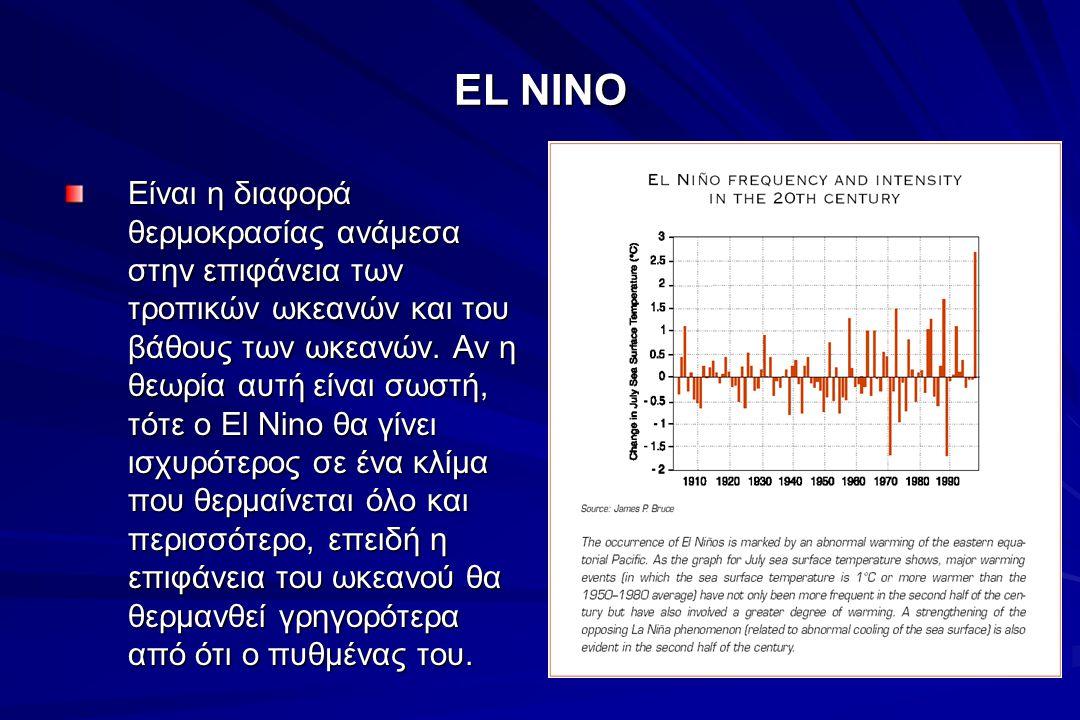 ΕL NINO Είναι η διαφορά θερμοκρασίας ανάμεσα στην επιφάνεια των τροπικών ωκεανών και του βάθους των ωκεανών.