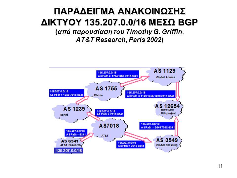 11 ΠΑΡΑΔΕΙΓΜΑ ΑΝΑΚΟΙΝΩΣΗΣ ΔΙΚΤΥΟΥ 135.207.0.0/16 ΜΕΣΩ BGP ΠΑΡΑΔΕΙΓΜΑ ΑΝΑΚΟΙΝΩΣΗΣ ΔΙΚΤΥΟΥ 135.207.0.0/16 ΜΕΣΩ BGP (από παρουσίαση του Timothy G.
