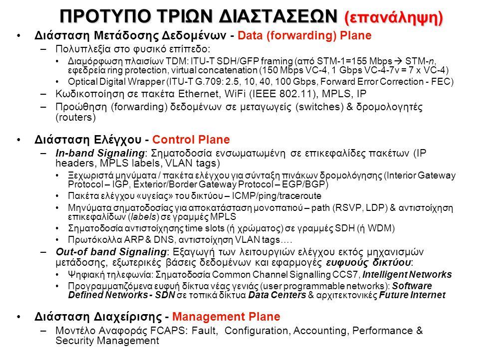 3 ΔΙΑΧΕΙΡΙΣΤΙΚΟ ΜΟΝΤΕΛΟ ΑΝΑΦΟΡΑΣ FCAPS (OSI – OSI) (επανάληψη) Fault Management (Διαχείριση Βλαβών) Configuration Management (Διαχείριση Διάρθρωσης) Accounting Management (Λογιστική Διαχείριση) Performance Management (Διαχείριση Επιδόσεων) Security Management (Διαχείριση Ασφαλείας)