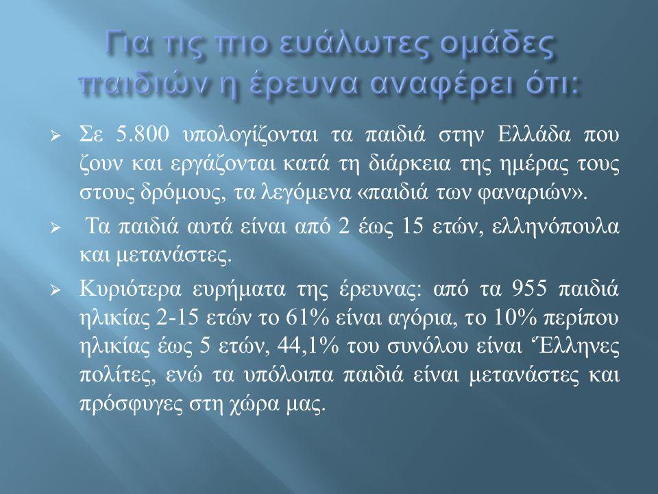  Σε 5.800 υπολογίζονται τα παιδιά στην Ελλάδα που ζουν και εργάζονται κατά τη διάρκεια της ημέρας τους στους δρόμους, τα λεγόμενα « παιδιά των φαναρι