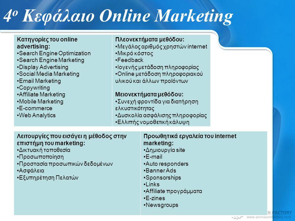 4 ο Κεφάλαιο Online Marketing Κατηγορίες του online advertising: Search Engine Optimization Search Engine Marketing Display Advertising Social Media M
