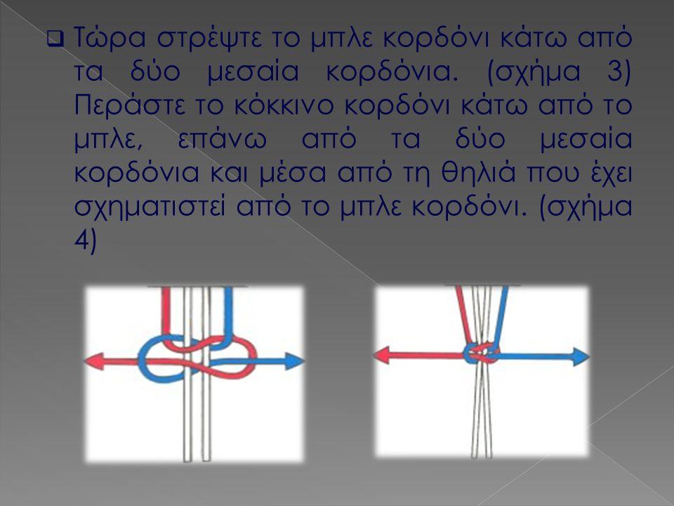  Τώρα στρέψτε το μπλε κορδόνι κάτω από τα δύο μεσαία κορδόνια. (σχήμα 3) Περάστε το κόκκινο κορδόνι κάτω από το μπλε, επάνω από τα δύο μεσαία κορδόνι