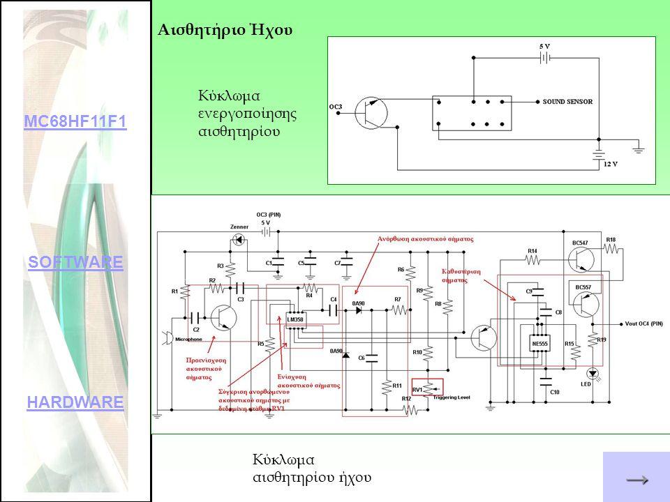 Αισθητήριο Ήχου Κύκλωμα ενεργοποίησης αισθητηρίου →→→→ Κύκλωμα αισθητηρίου ήχου MC68HF11F1 SOFTWARE HARDWARE