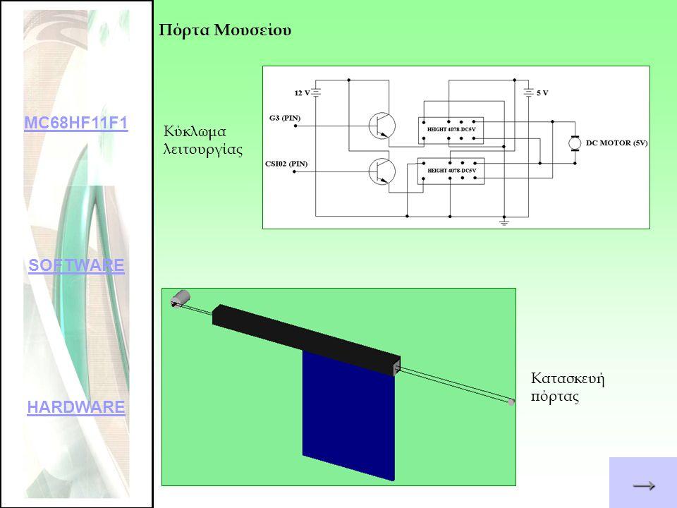 Πόρτα Μουσείου Κατασκευή πόρτας Κύκλωμα λειτουργίας →→→→ MC68HF11F1 SOFTWARE HARDWARE
