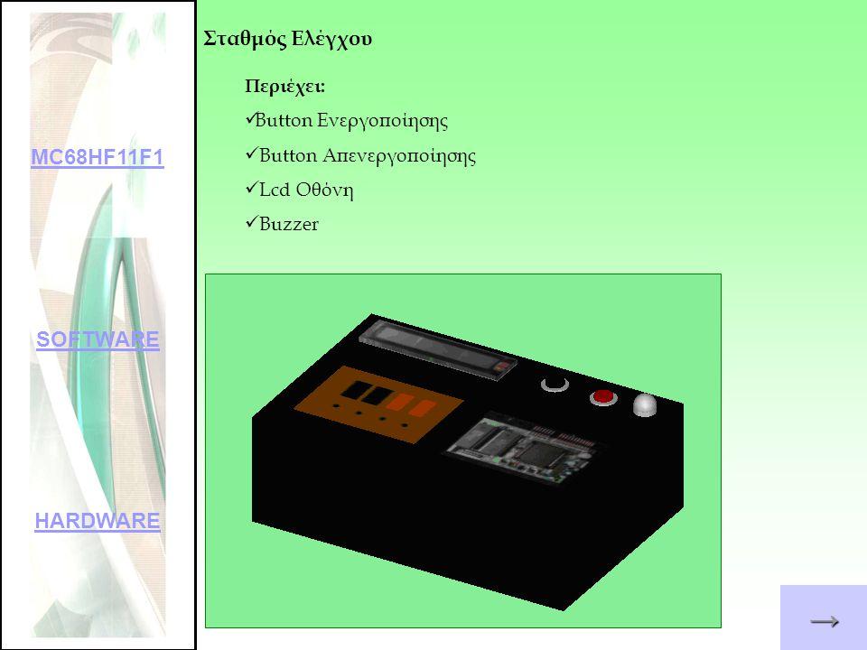 Σταθμός Ελέγχου Περιέχει: Button Ενεργοποίησης Button Απενεργοποίησης Lcd Οθόνη Buzzer →→→→ MC68HF11F1 SOFTWARE HARDWARE