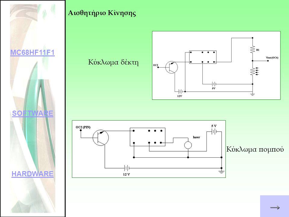 Αισθητήριο Κίνησης Κύκλωμα δέκτη Κύκλωμα πομπού →→→→ MC68HF11F1 SOFTWARE HARDWARE