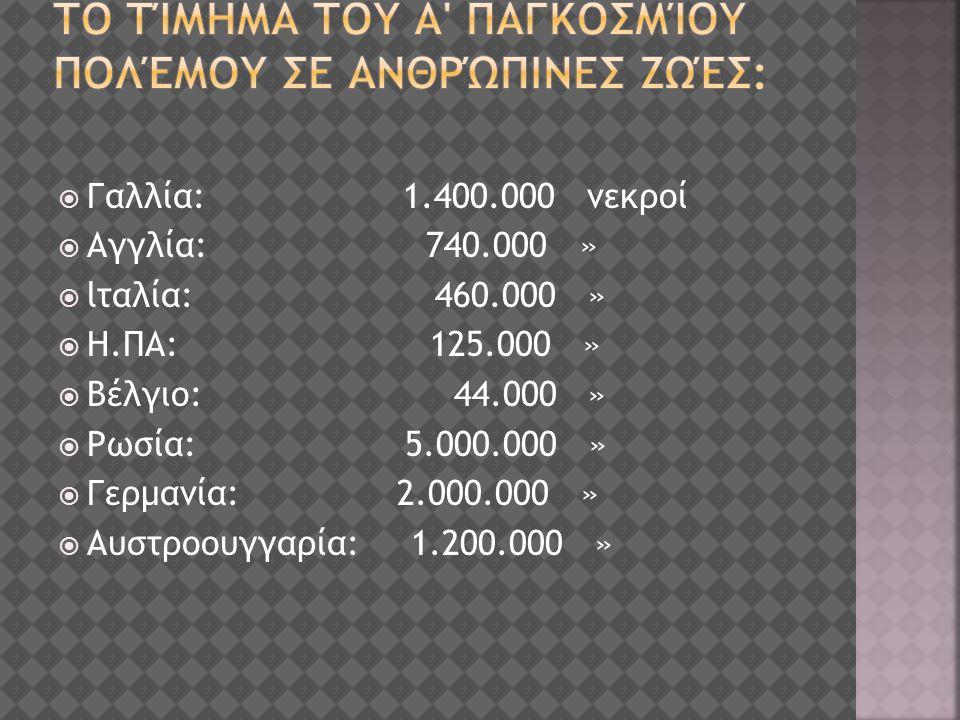  Γαλλία: 1.400.000 νεκροί  Αγγλία: 740.000 »  lταλία: 460.000 »  Η.ΠΑ: 125.000 »  Βέλγιο: 44.000 »  Ρωσία: 5.000.000 »  Γερμανία: 2.000.000 »  Αυστροουγγαρία: 1.200.000 »