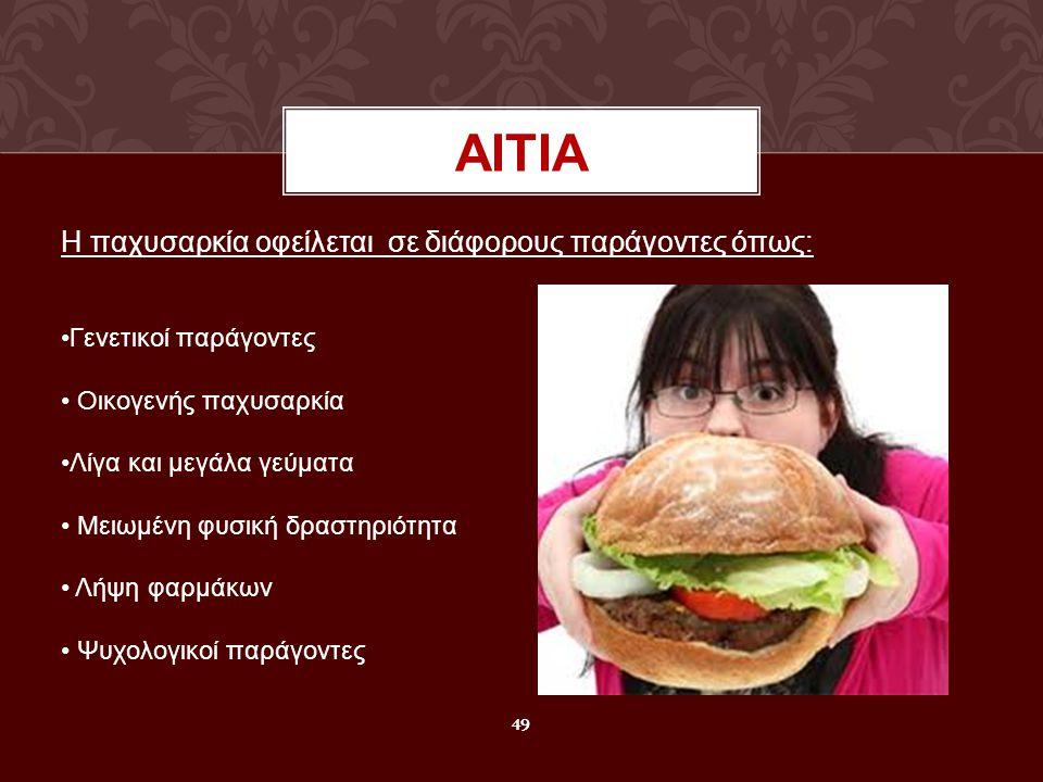 ΑΙΤΙΑ 49 Η παχυσαρκία οφείλεται σε διάφορoυς παράγοντες όπως: Γενετικοί παράγοντες Οικογενής παχυσαρκία Λίγα και μεγάλα γεύματα Μειωμένη φυσική δραστη