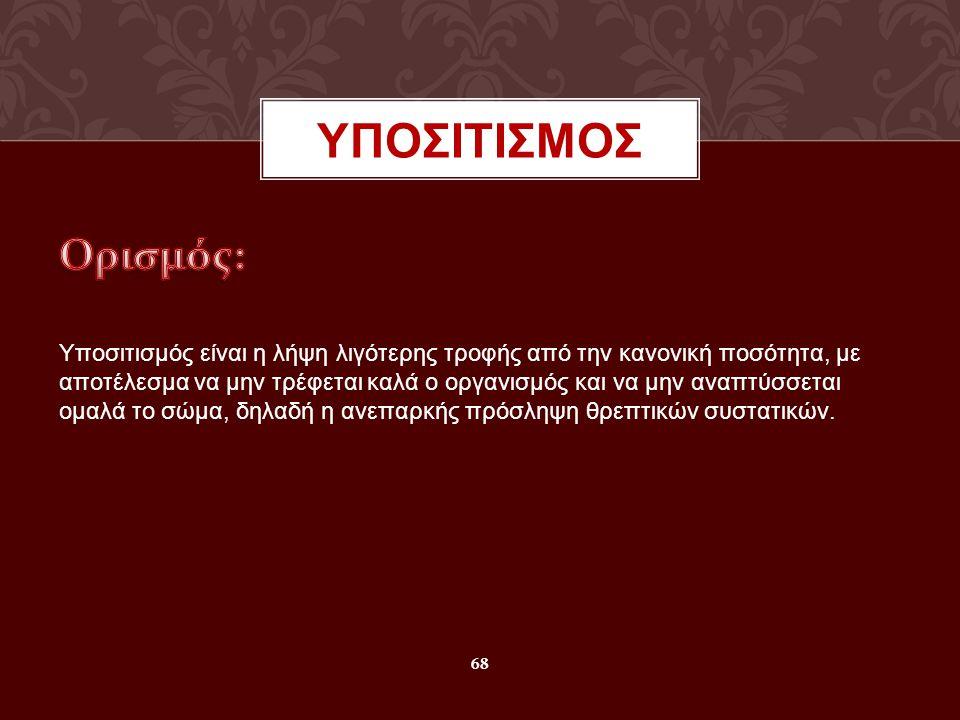ΥΠΟΣΙΤΙΣΜΟΣ 68