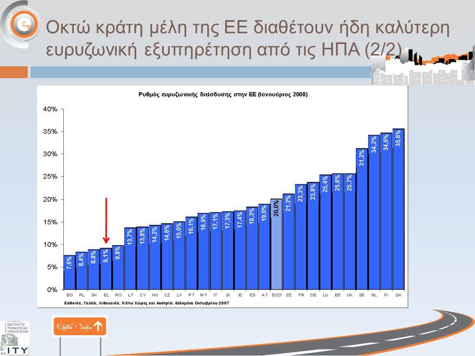 Οκτώ κράτη μέλη της ΕΕ διαθέτουν ήδη καλύτερη ευρυζωνική εξυπηρέτηση από τις ΗΠΑ (2/2)