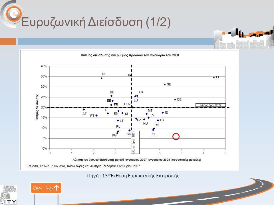Ευρυζωνική Διείσδυση (1/2) Πηγή : 13 η Έκθεση Ευρωπαϊκής Επιτροπής