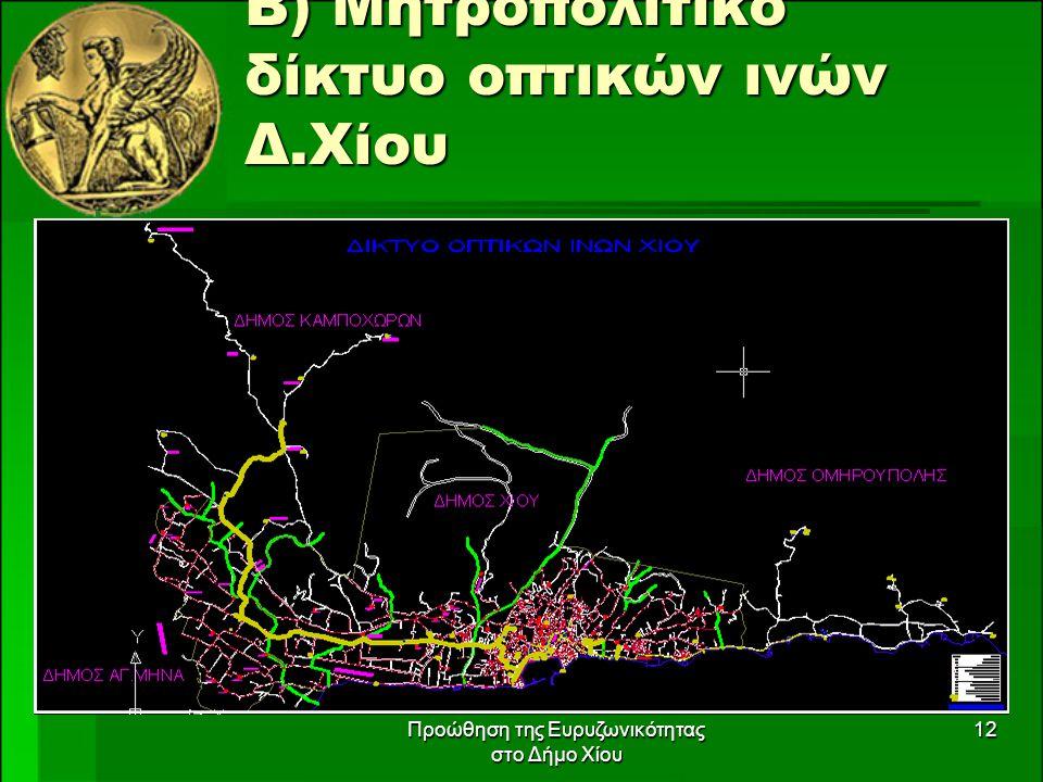 Προώθηση της Ευρυζωνικότητας στο Δήμο Χίου 12 Β) Μητροπολιτικό δίκτυο οπτικών ινών Δ.Χίου