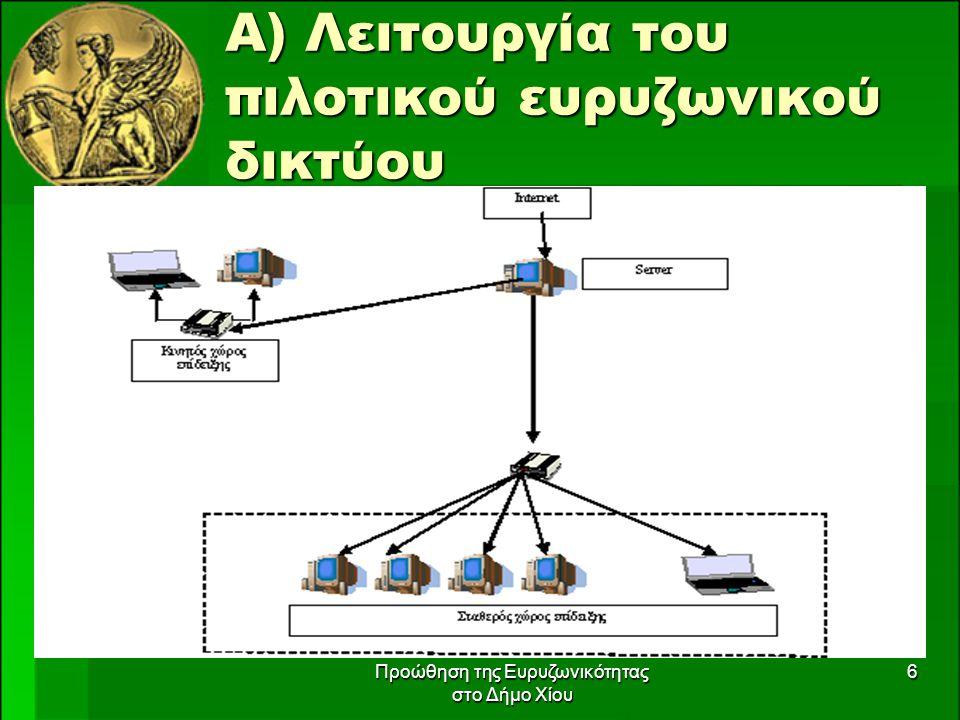Προώθηση της Ευρυζωνικότητας στο Δήμο Χίου 6 Α) Λειτουργία του πιλοτικού ευρυζωνικού δικτύου