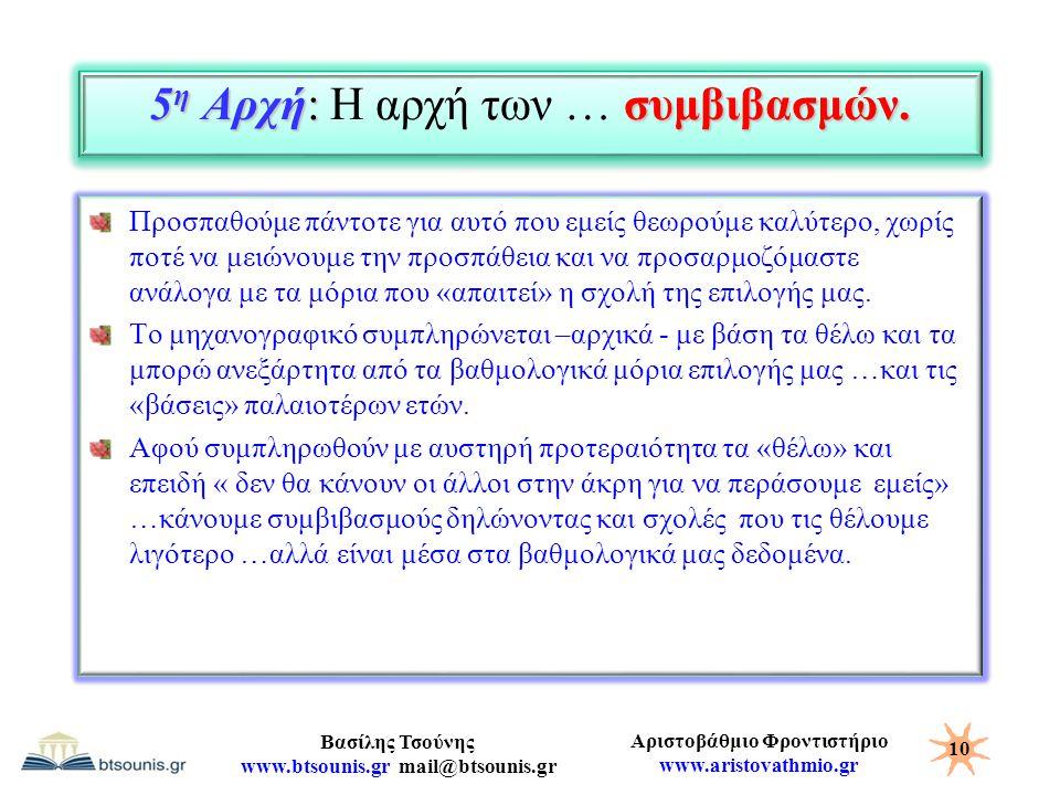 Αριστοβάθμιο Φροντιστήριο www.aristovathmio.gr Βασίλης Τσούνης www.btsounis.gr mail@btsounis.gr 5 η Αρχή:συμβιβασμών. 5 η Αρχή: Η αρχή των … συμβιβασμ