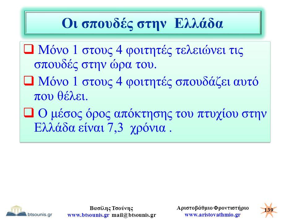 Αριστοβάθμιο Φροντιστήριο www.aristovathmio.gr Βασίλης Τσούνης www.btsounis.gr mail@btsounis.gr Οι σπουδές στην Ελλάδα  Μόνο 1 στους 4 φοιτητές τελει
