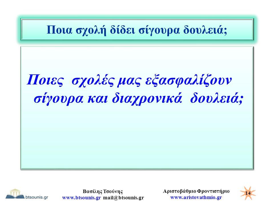 Αριστοβάθμιο Φροντιστήριο www.aristovathmio.gr Βασίλης Τσούνης www.btsounis.gr mail@btsounis.gr Ποια σχολή δίδει σίγουρα δουλειά; Ποιες σχολές μας εξα
