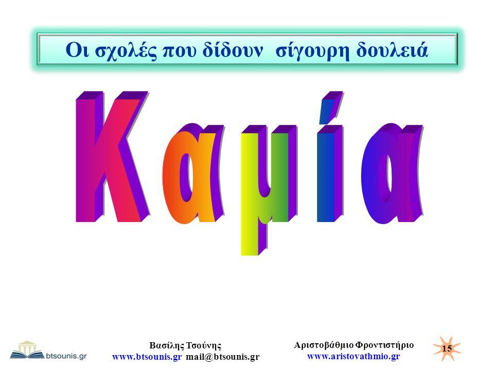 Αριστοβάθμιο Φροντιστήριο www.aristovathmio.gr Βασίλης Τσούνης www.btsounis.gr mail@btsounis.gr Οι σχολές που δίδουν σίγουρη δουλειά 15