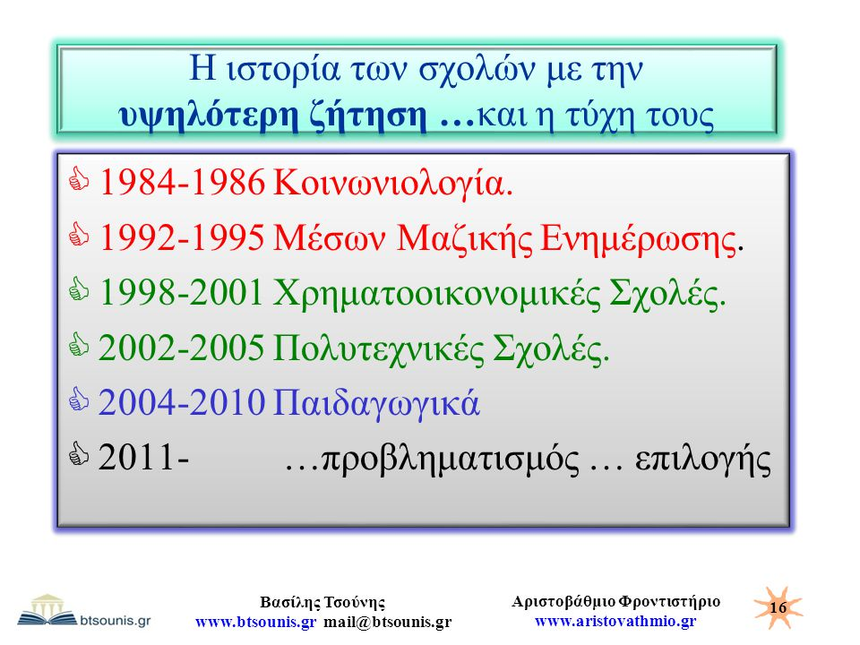 Αριστοβάθμιο Φροντιστήριο www.aristovathmio.gr Βασίλης Τσούνης www.btsounis.gr mail@btsounis.gr Η ιστορία των σχολών με την υψηλότερη ζήτηση …και η τύ