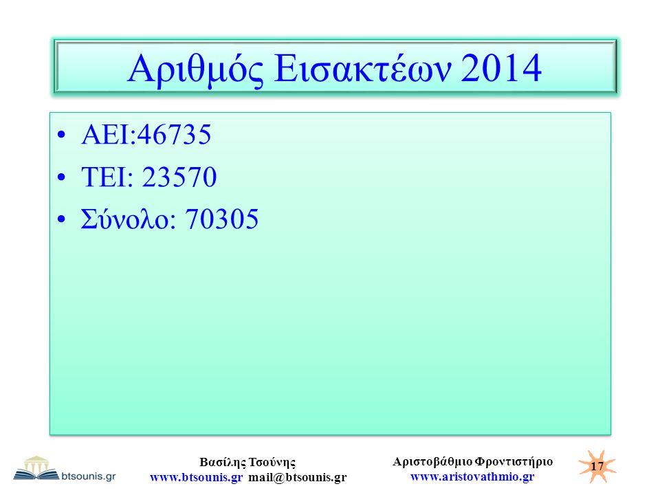 Αριστοβάθμιο Φροντιστήριο www.aristovathmio.gr Βασίλης Τσούνης www.btsounis.gr mail@btsounis.gr Αριθμός Εισακτέων 2014 ΑΕΙ:46735 ΤΕΙ: 23570 Σύνολο: 70
