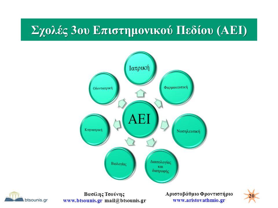 Αριστοβάθμιο Φροντιστήριο www.aristovathmio.gr Βασίλης Τσούνης www.btsounis.gr mail@btsounis.gr Σχολές 3ου Επιστημονικού Πεδίου (ΑΕΙ) 20