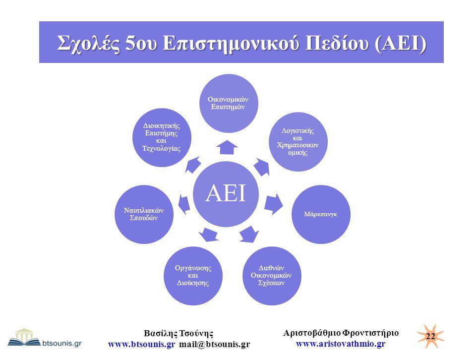 Αριστοβάθμιο Φροντιστήριο www.aristovathmio.gr Βασίλης Τσούνης www.btsounis.gr mail@btsounis.gr Σχολές 5ου Επιστημονικού Πεδίου (ΑΕΙ) 22 ΑΕΙ Οικονομικ