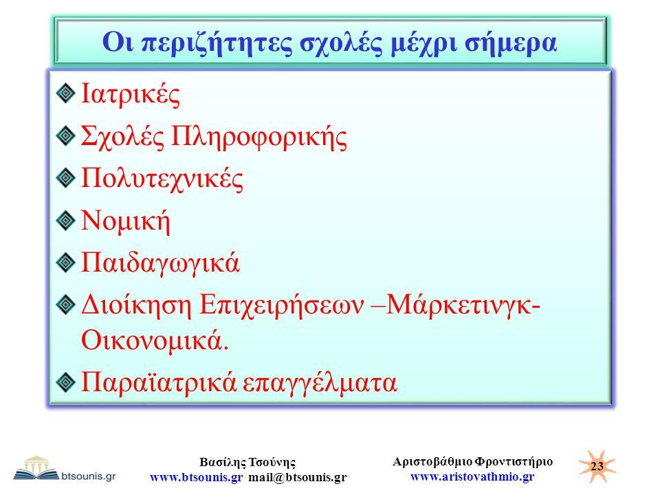 Αριστοβάθμιο Φροντιστήριο www.aristovathmio.gr Βασίλης Τσούνης www.btsounis.gr mail@btsounis.gr Οι περιζήτητες σχολές μέχρι σήμερα Ιατρικές Σχολές Πλη