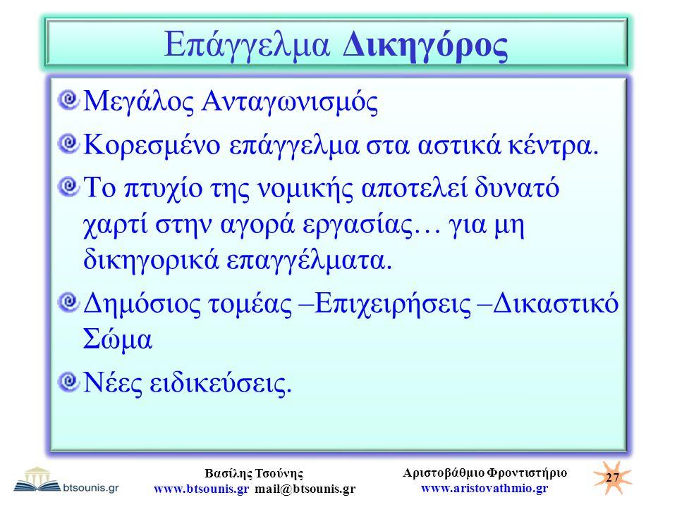 Αριστοβάθμιο Φροντιστήριο www.aristovathmio.gr Βασίλης Τσούνης www.btsounis.gr mail@btsounis.gr Επάγγελμα Δικηγόρος Μεγάλος Ανταγωνισμός Κορεσμένο επά