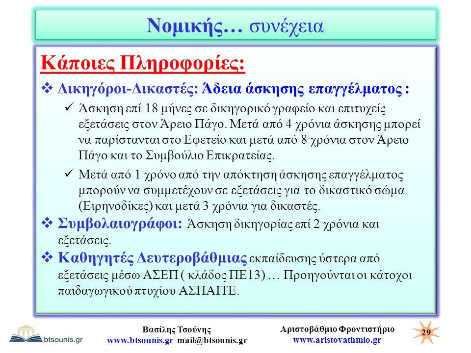 Αριστοβάθμιο Φροντιστήριο www.aristovathmio.gr Βασίλης Τσούνης www.btsounis.gr mail@btsounis.gr Νομικής… συνέχεια Κάποιες Πληροφορίες:  Δικηγόροι-Δικ