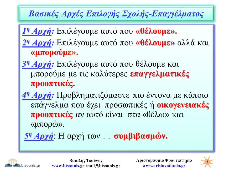 Αριστοβάθμιο Φροντιστήριο www.aristovathmio.gr Βασίλης Τσούνης www.btsounis.gr mail@btsounis.gr Βασικές Αρχές Επιλογής Σχολής-Επαγγέλματος 1 η Αρχή:«θ