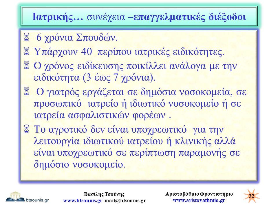 Αριστοβάθμιο Φροντιστήριο www.aristovathmio.gr Βασίλης Τσούνης www.btsounis.gr mail@btsounis.gr Ιατρικής… συνέχεια –επαγγελματικές διέξοδοι  6 χρόνια
