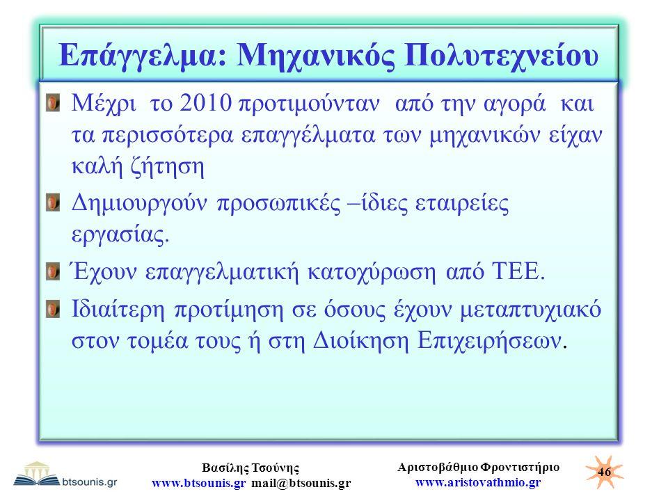 Αριστοβάθμιο Φροντιστήριο www.aristovathmio.gr Βασίλης Τσούνης www.btsounis.gr mail@btsounis.gr Επάγγελμα: Μηχανικός Πολυτεχνείου Μέχρι το 2010 προτιμ