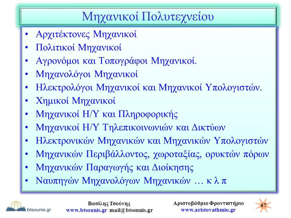 Αριστοβάθμιο Φροντιστήριο www.aristovathmio.gr Βασίλης Τσούνης www.btsounis.gr mail@btsounis.gr Μηχανικοί Πολυτεχνείου Αρχιτέκτονες Μηχανικοί Πολιτικο