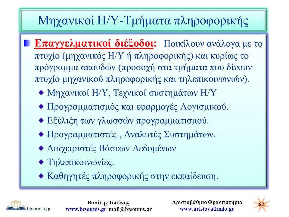Αριστοβάθμιο Φροντιστήριο www.aristovathmio.gr Βασίλης Τσούνης www.btsounis.gr mail@btsounis.gr Μηχανικοί Η/Υ-Τμήματα πληροφορικής Επαγγελματικοί διέξ