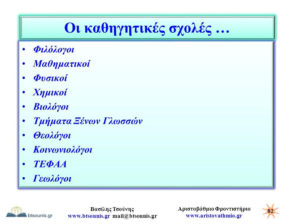 Αριστοβάθμιο Φροντιστήριο www.aristovathmio.gr Βασίλης Τσούνης www.btsounis.gr mail@btsounis.gr Οι καθηγητικές σχολές … Φιλόλογοι Μαθηματικοί Φυσικοί