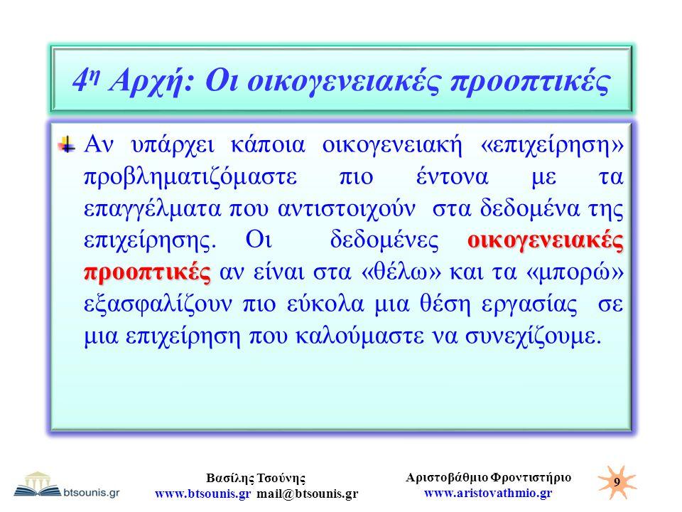 Αριστοβάθμιο Φροντιστήριο www.aristovathmio.gr Βασίλης Τσούνης www.btsounis.gr mail@btsounis.gr 4 η Αρχή: Οι οικογενειακές προοπτικές οικογενειακές πρ