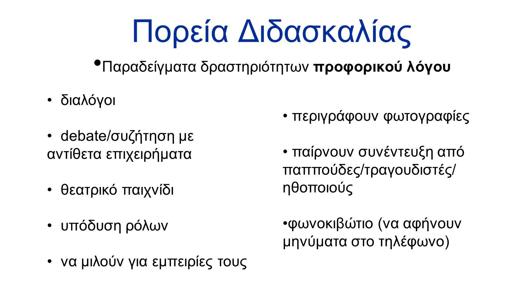 Πορεία Διδασκαλίας Παραδείγματα δραστηριότητων προφορικού λόγου διαλόγοι debate/συζήτηση με αντίθετα επιχειρήματα θεατρικό παιχνίδι υπόδυση ρόλων να μ