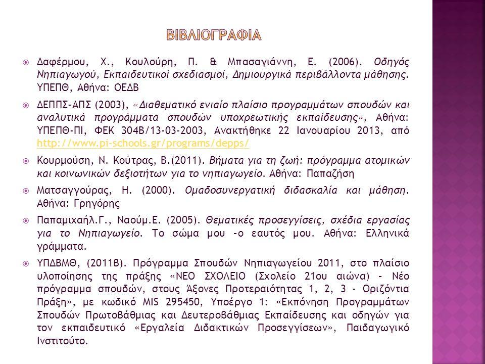  Δαφέρμου, Χ., Κουλούρη, Π. & Μπασαγιάννη, Ε. (2006). Οδηγός Νηπιαγωγού, Εκπαιδευτικοί σχεδιασμοί, Δημιουργικά περιβάλλοντα μάθησης. ΥΠΕΠΘ, Αθήνα: ΟΕ