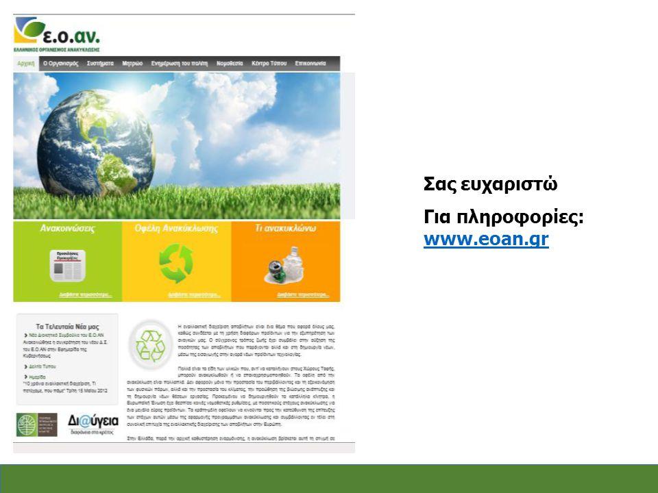 Σας ευχαριστώ Για πληροφορίες: www.eoan.gr www.eoan.gr