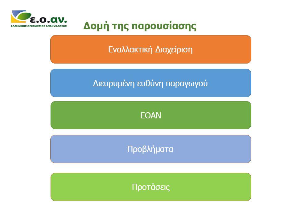 Δομή της παρουσίασης Προτάσεις Εναλλακτική Διαχείριση Διευρυμένη ευθύνη παραγωγού ΕΟΑΝ Προβλήματα