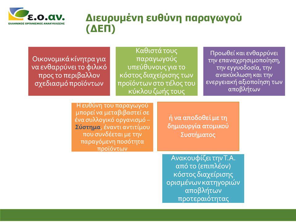 Διευρυμένη ευθύνη παραγωγού (ΔΕΠ) ή να αποδοθεί με τη δημιουργία ατομικού Συστήματος