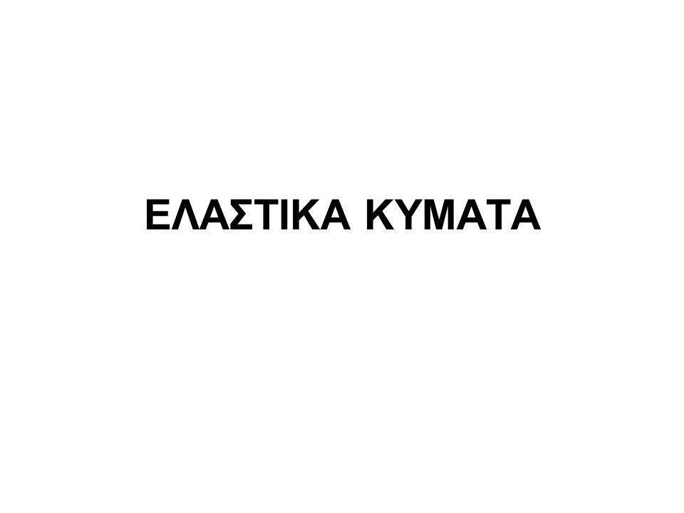 ΕΛΑΣΤΙΚΑ ΚΥΜΑΤΑ