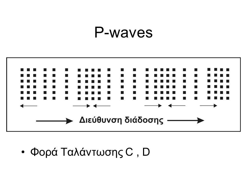 P-waves Φορά Ταλάντωσης C, D