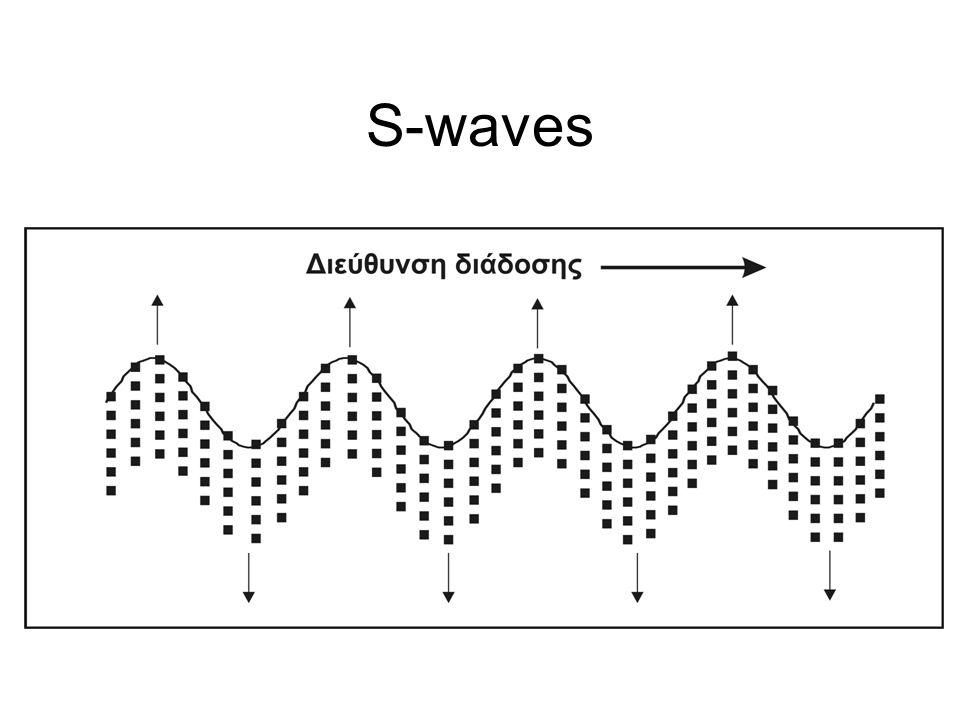 To διάνυσμα της μετάθεσης, που οφείλεται στη διάδοση των εγκαρσίων κυμάτων, αναλύεται σε δύο συνιστώσες, την SH και την SV.