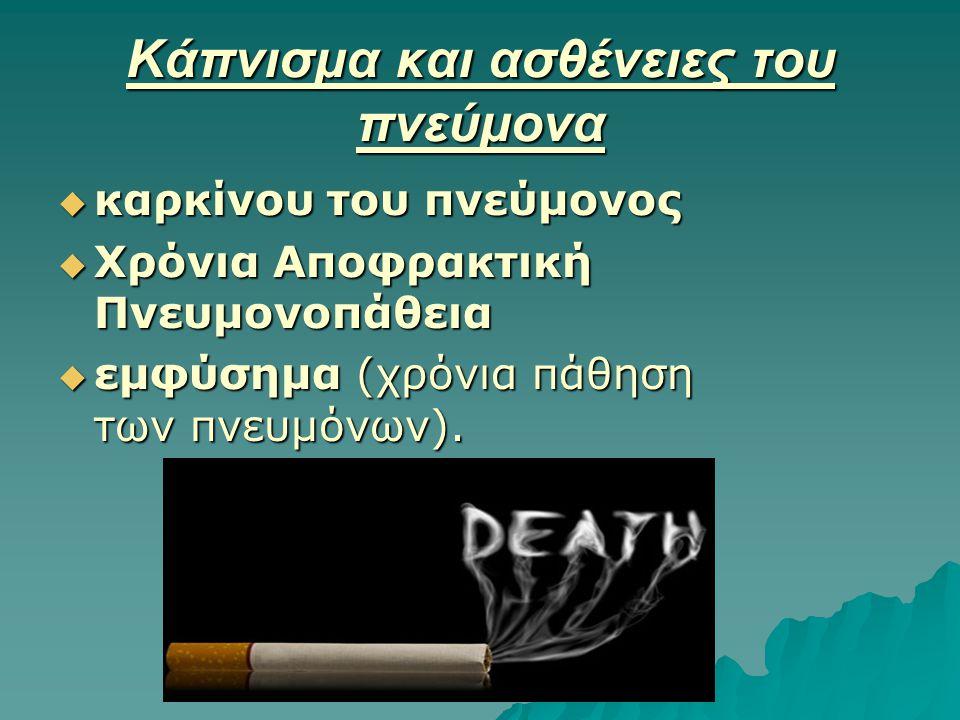 Κάπνισμα και ασθένειες του πνεύμονα  καρκίνου του πνεύμονος  Χρόνια Αποφρακτική Πνευμονοπάθεια  Χρόνια Αποφρακτική Πνευμονοπάθεια  εμφύσημα (χρόνι